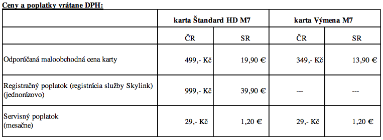 0854c9138 Štandard HD M7 a Výmena M7 - nové dekódovacie karty satelitnej ...