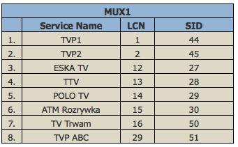 MUX_DVB_T_PL2