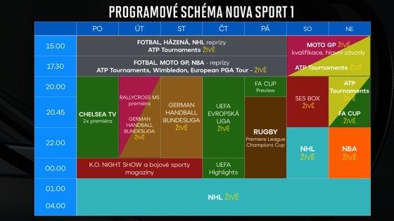 nova_s_program1