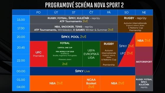 nova_s_program2
