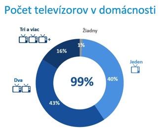 prieskum_tv1