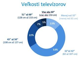 prieskum_tv3